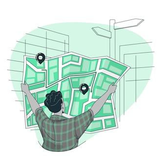 Ilustração do conceito de direções