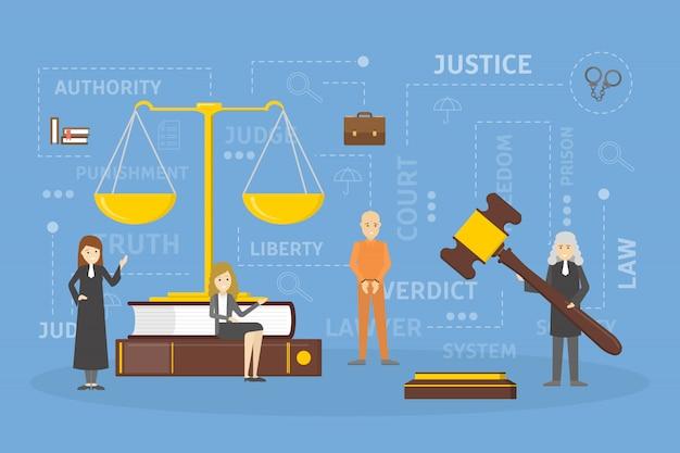 Ilustração do conceito de direito.