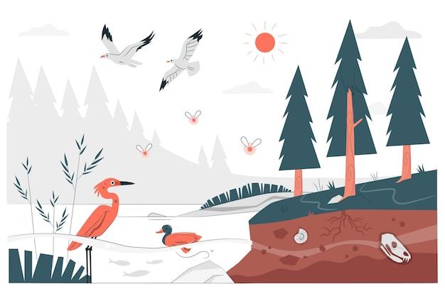 Ilustração do conceito de ecossistema