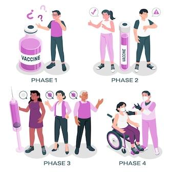 Ilustração do conceito de fases de vacina