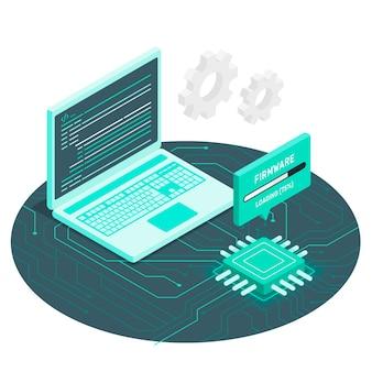 Ilustração do conceito de firmware
