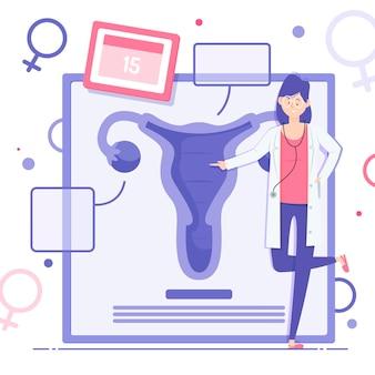 Ilustração do conceito de ginecologia