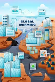 Ilustração do conceito de gradiente de mudança climática