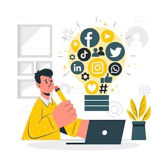 Ilustração do conceito de ideias sociais