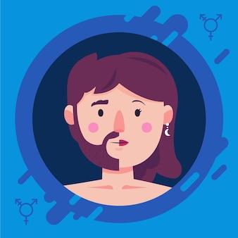 Ilustração do conceito de identidade de gênero