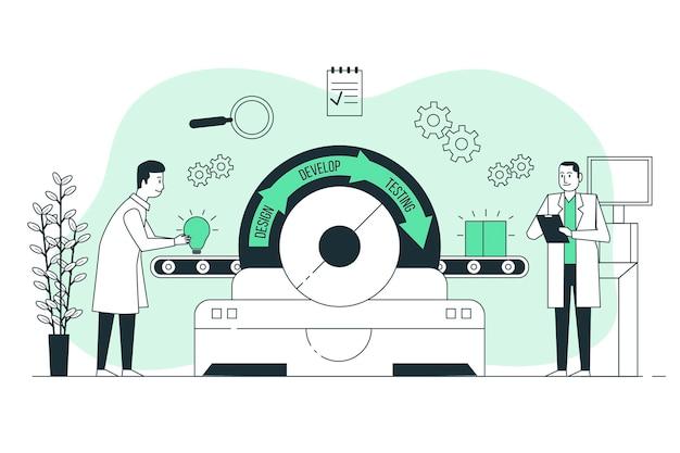 Ilustração do conceito de iteração do produto