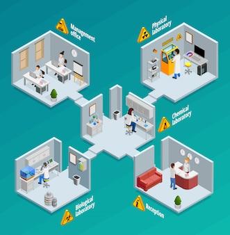 Ilustração do conceito de laboratório
