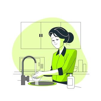 Ilustração do conceito de lavagem das mãos