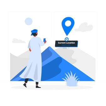 Ilustração do conceito de localização atual