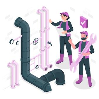 Ilustração do conceito de manutenção de dutos