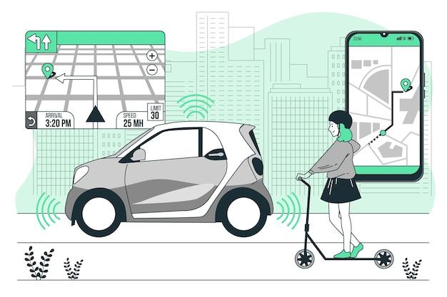 Ilustração do conceito de mobilidade inteligente