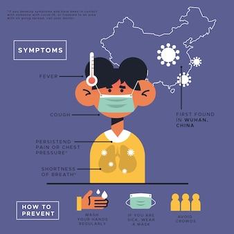 Ilustração do conceito de pandemia