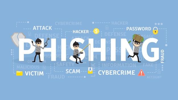 Ilustração do conceito de phishing. ideia de crime cibernético e fraude.