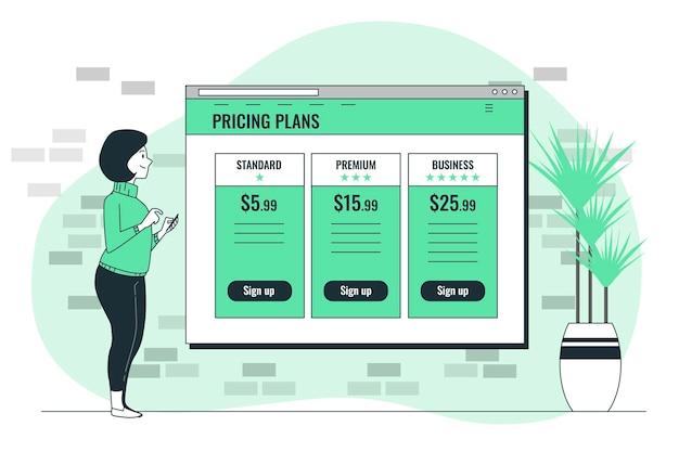 Ilustração do conceito de planos de preços