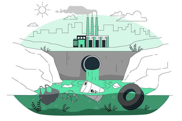 Ilustração do conceito de poluição da água