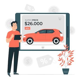 Ilustração do conceito de preço