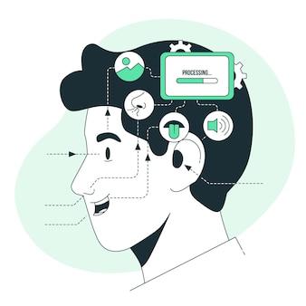 Ilustração do conceito de processamento de pensamentos