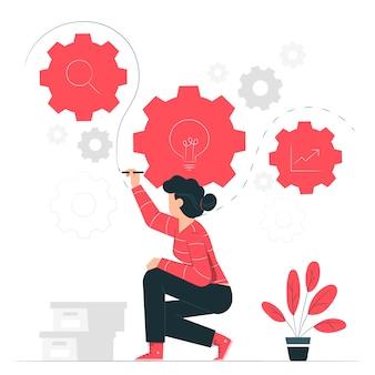 Ilustração do conceito de processamento