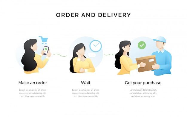 Ilustração do conceito de processo de pedidos