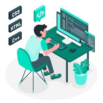 Ilustração do conceito de programação