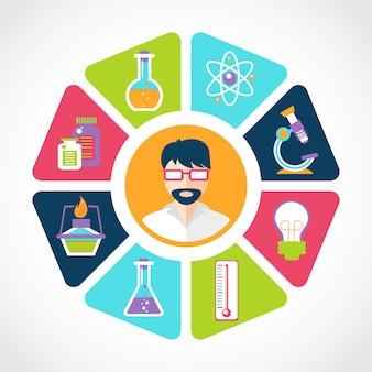 Ilustração do conceito de química com avatar e composição de elementos
