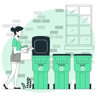 Ilustração do conceito de reciclagem
