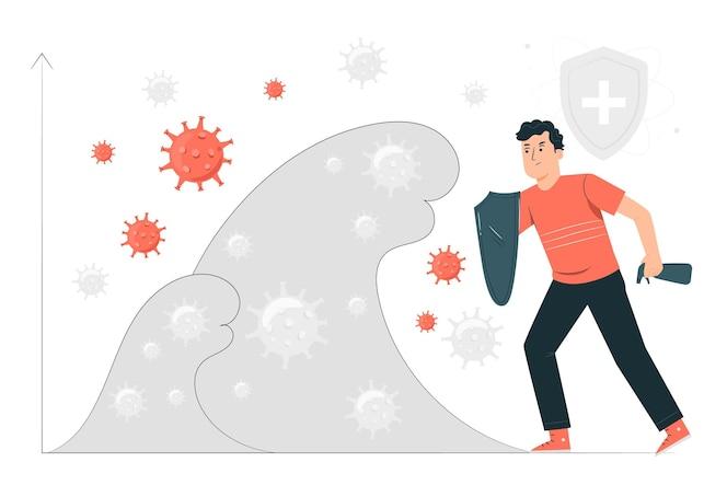 Ilustração do conceito de segunda onda do coronavirus