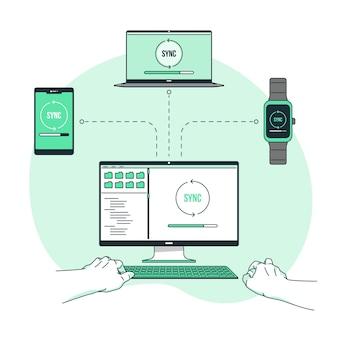 Ilustração do conceito de sincronização de arquivos