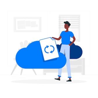 Ilustração do conceito de sincronização em nuvem