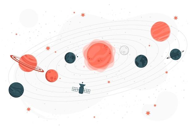 Ilustração do conceito de sistema solar