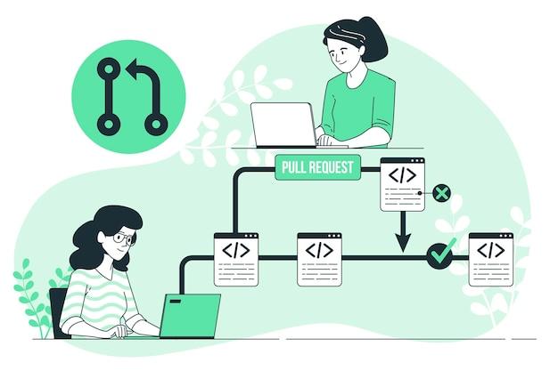 Ilustração do conceito de solicitação de pull