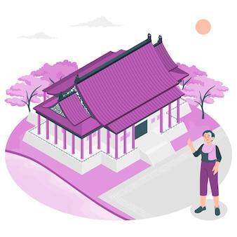 Ilustração do conceito de taipei