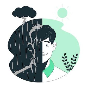 Ilustração do conceito de transtorno bipolar