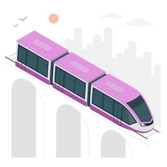 Ilustração do conceito de trem