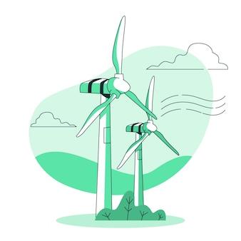 Ilustração do conceito de turbina eólica