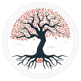 Ilustração do conceito de vida na árvore