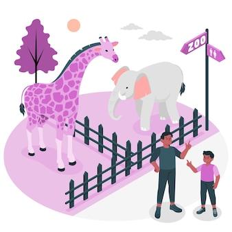 Ilustração do conceito de zoológico