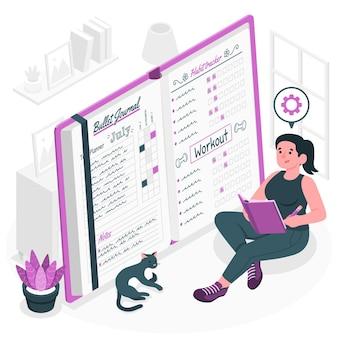 Ilustração do conceito do bullet journal
