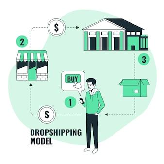 Ilustração do conceito do modelo de dropshipping