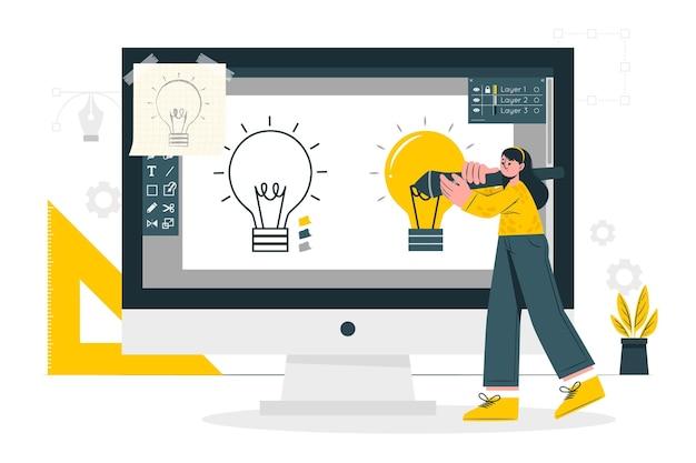 Ilustração do conceito do processo de criação