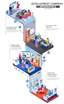 Ilustração do conceito isométrico moderno da empresa de desenvolvimento