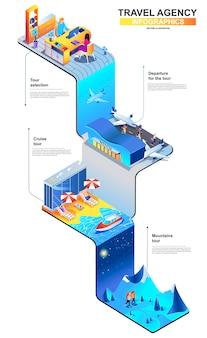 Ilustração do conceito isométrico moderno para agência de viagens