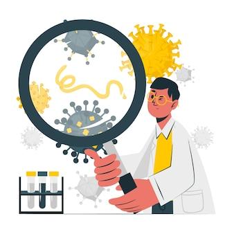 Ilustração do conceito retrovirusesr