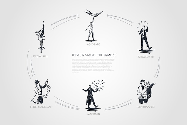 Ilustração do conjunto de conceitos de performance de palco de teatro