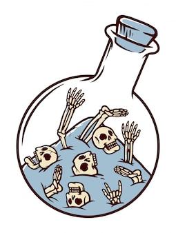 Ilustração do crânio da morte