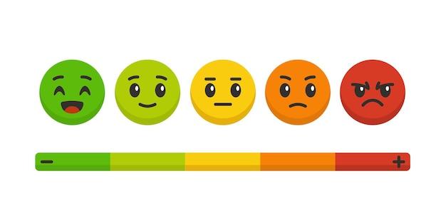 Ilustração do design da escala de feedback