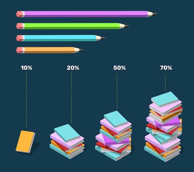 Ilustração do elemento infográfico de educação