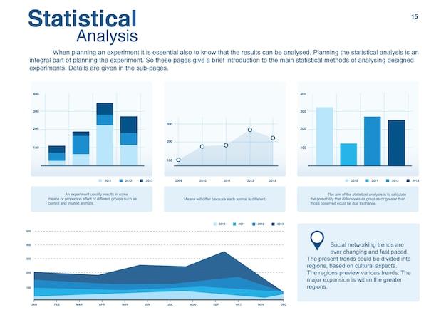 Ilustração do gráfico de análise de dados