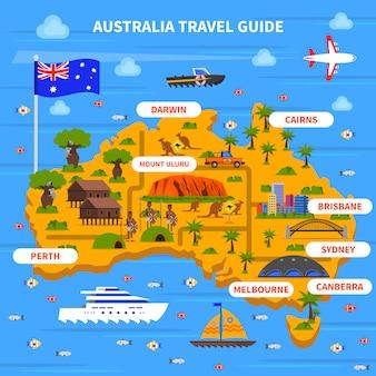 Ilustração do guia de viagens da austrália