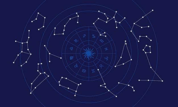 Ilustração do horóscopo